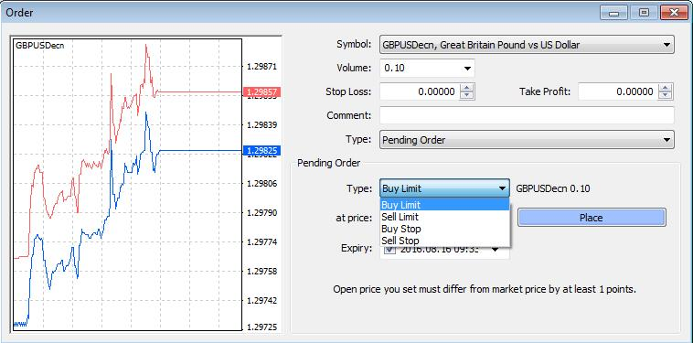 How to Set a Buy Limit Order