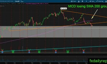 MCD Daily 25 August 2016
