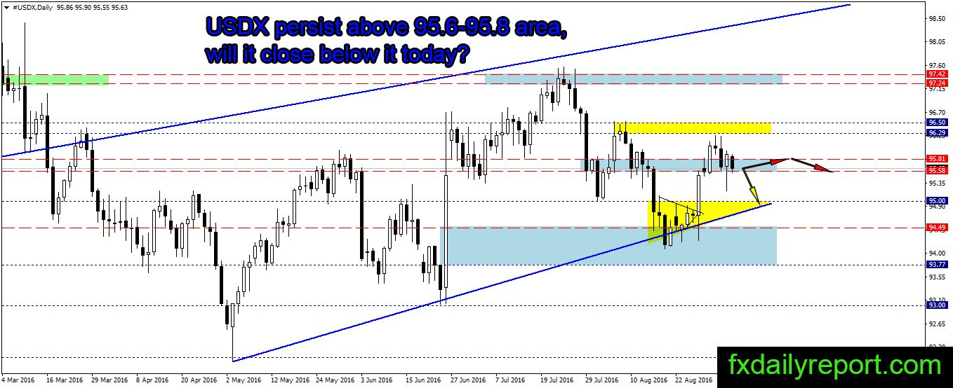 Forex news and analysis