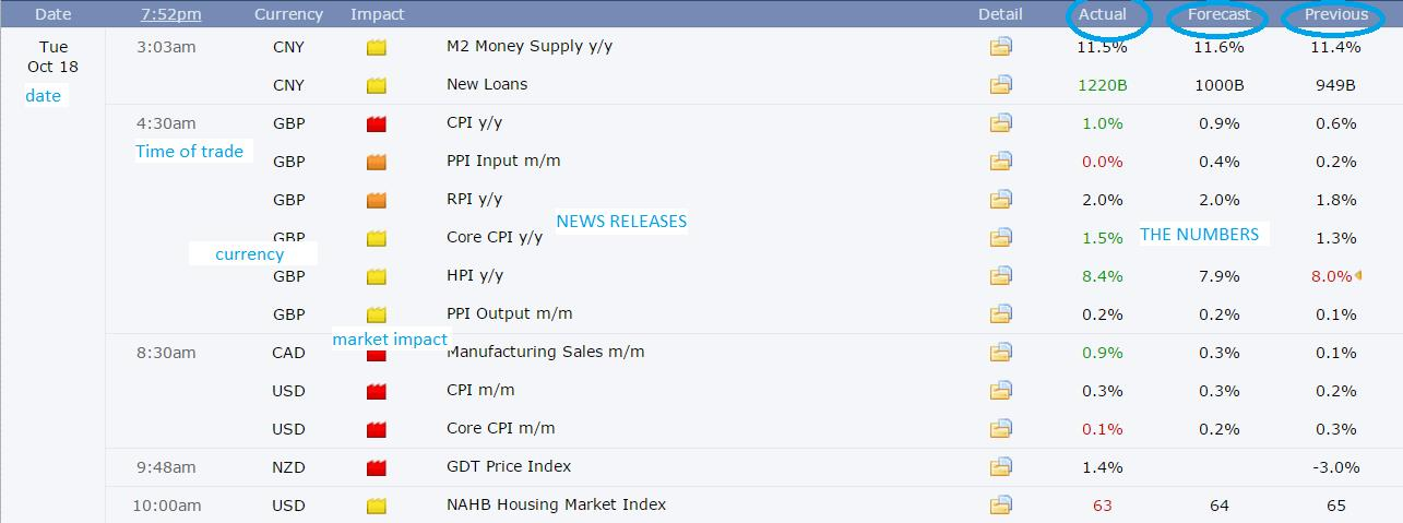 Forex factory daily news