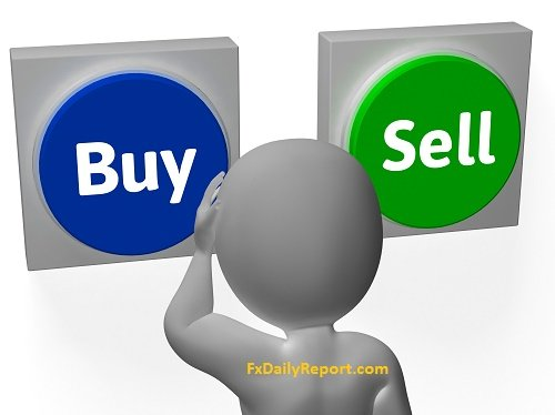 Best Forex trading strategies that work for beginner and professional