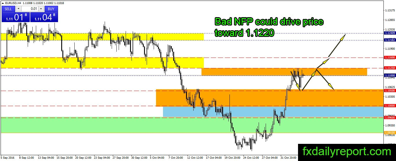 Forex thb to php