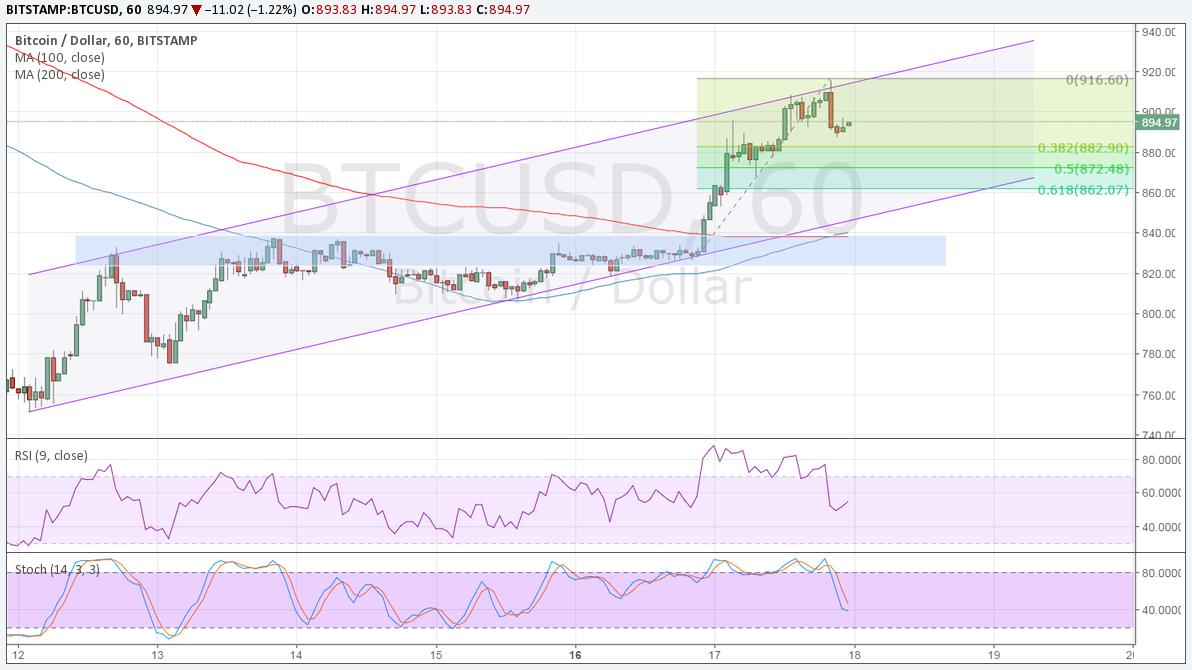 Stock options bitcoin