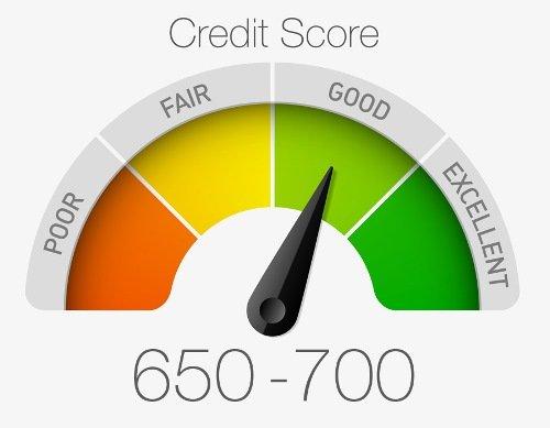 balances score card