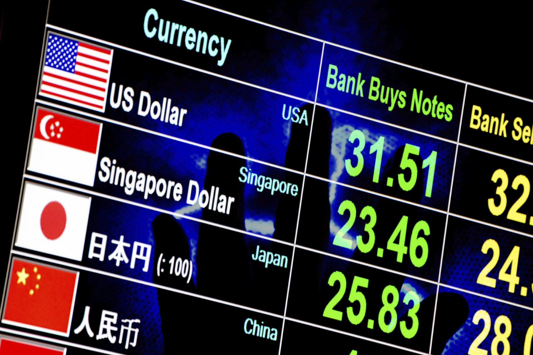 How do currency exchanges work