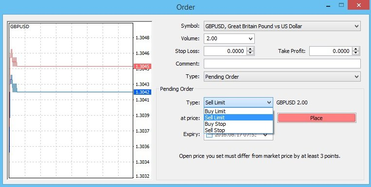 How to Set a Sell Limit Order