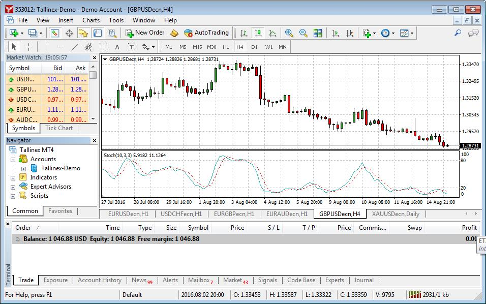 how to start forex trading with metatrader 4 platform