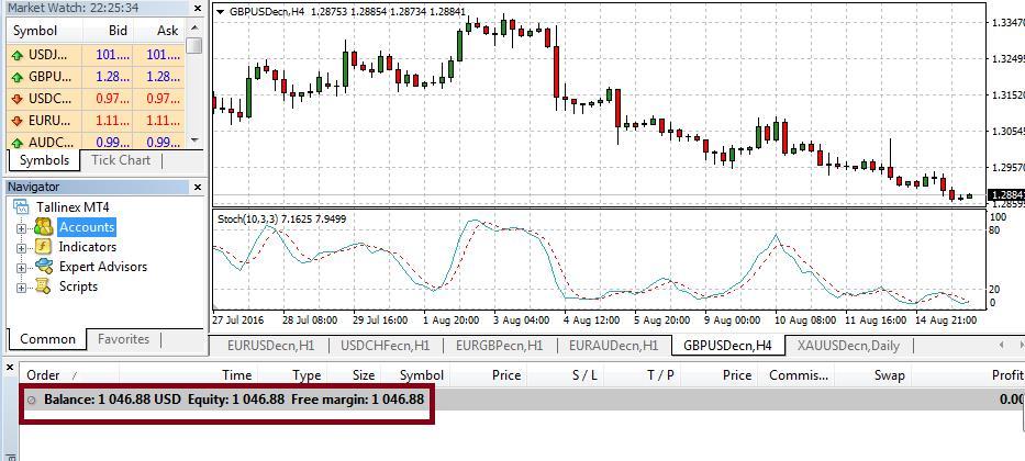 how to trade forex on metatrader 4 / 5 platform