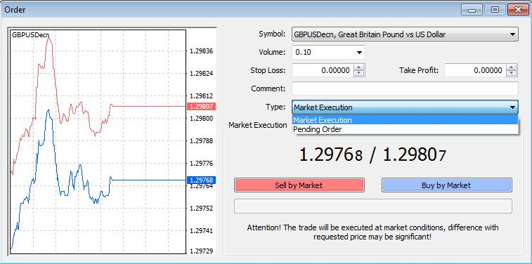 order types in forex trading