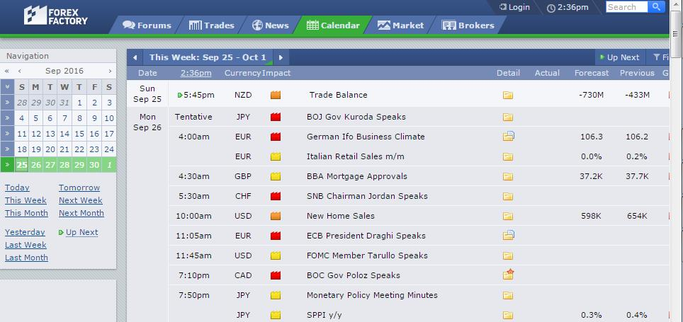 Forex factory economic calendar