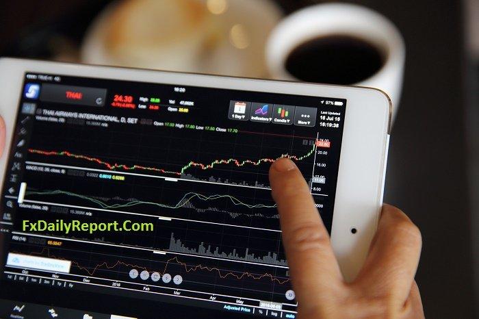 Top True ECN Forex Brokers