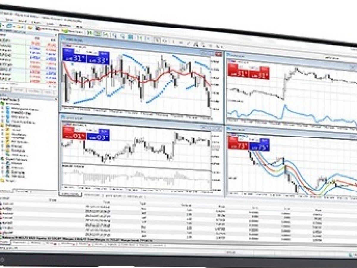 Cfd Broker Metatrader 5 - Kodėl gi ne investuoti į cryptocurrency