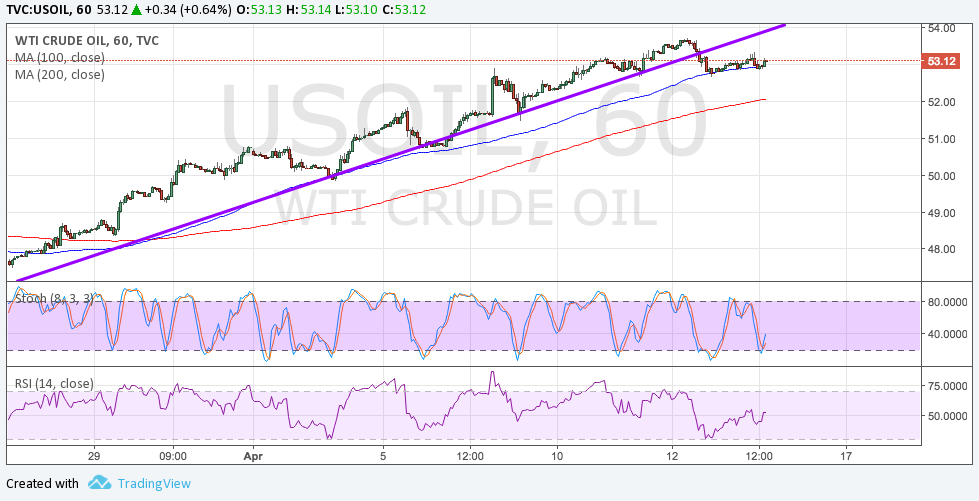 oil price analysis The price of oil, or the oil price history and analysis of crude oil prices nymex:bz is the most commonly quoted price for brent crude oil.