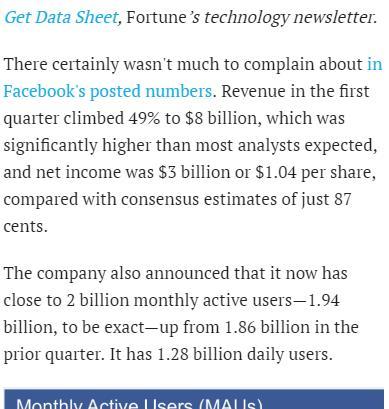 FB Stock analysis example