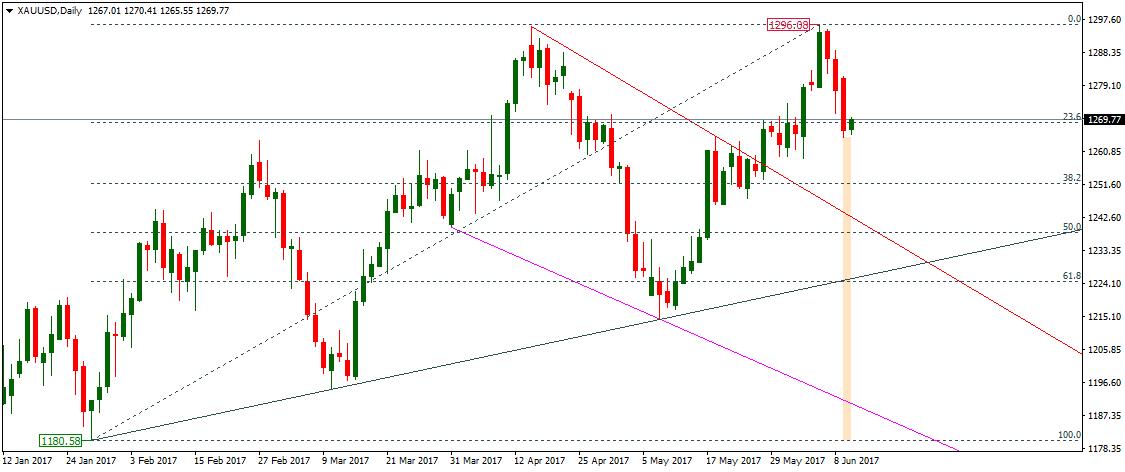 Milan gold and forex pvt ltd