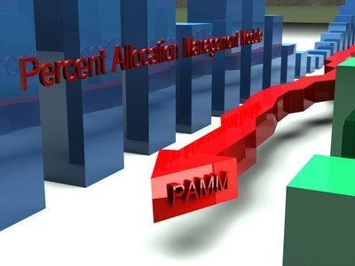 Pamm forex brokers