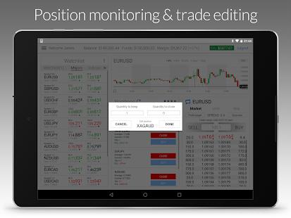 LMAX Trading platform