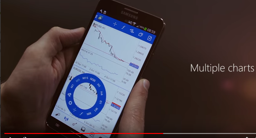 Best Mobile Trading Platforms for Forex Trading