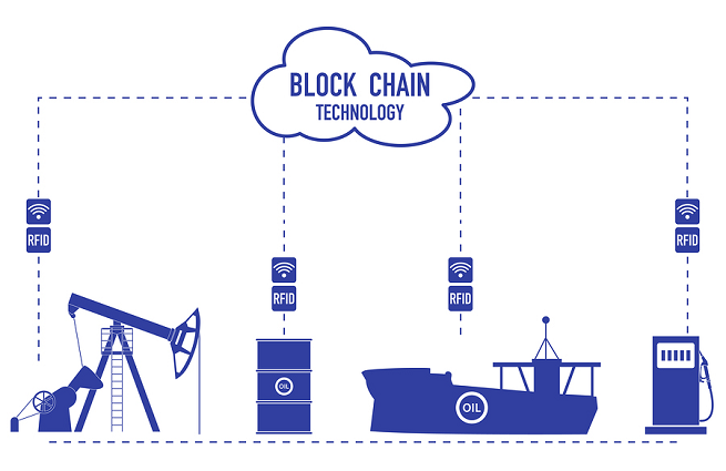 Top 10 Industries That Will Be Disrupted By Blockchain Technology