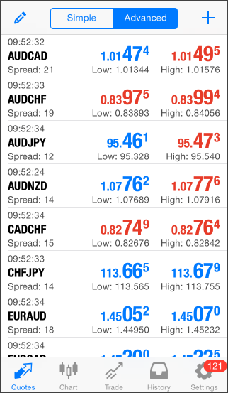Forex Quotes in Metatrader 4 iphone App