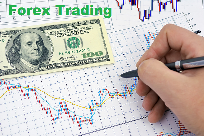 How to Start Forex Trading with $100