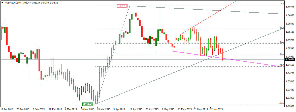 Forex trade ideas daily