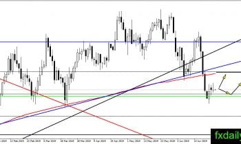 Forex contrarian index price moves