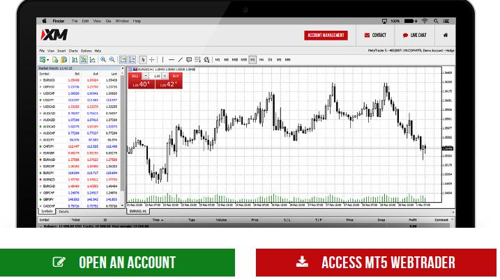XM share trading platform