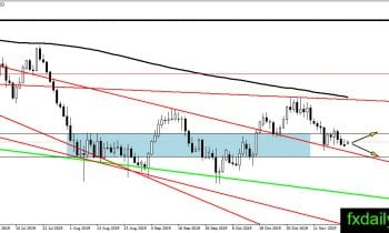 Best paying aud pair forex