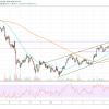 bitcoin, cryptocurrency, crypto