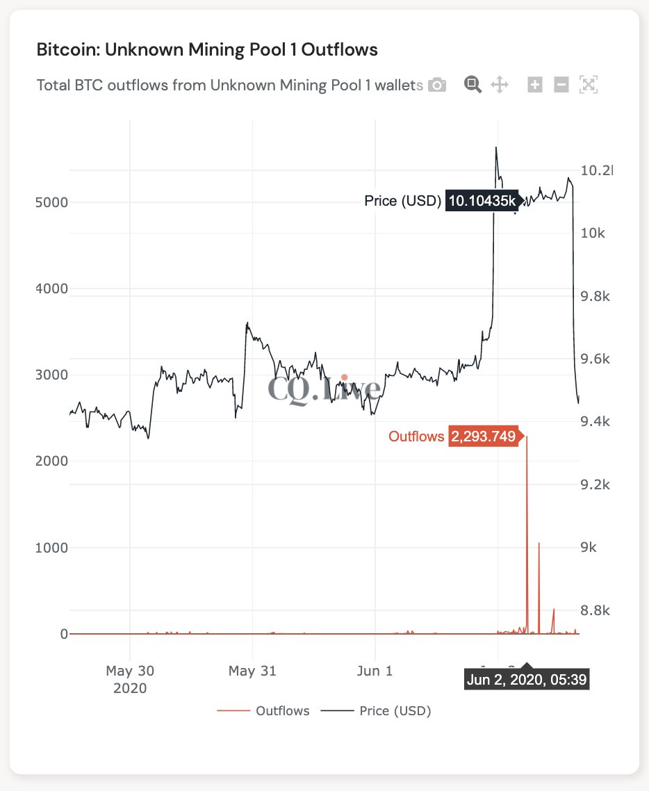 bitcoin, bitcoin mining, btc usdt, btcusd, xbtusd