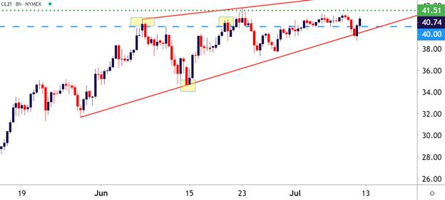 Oil-Price-Forecast-WTI-Jumps-Back