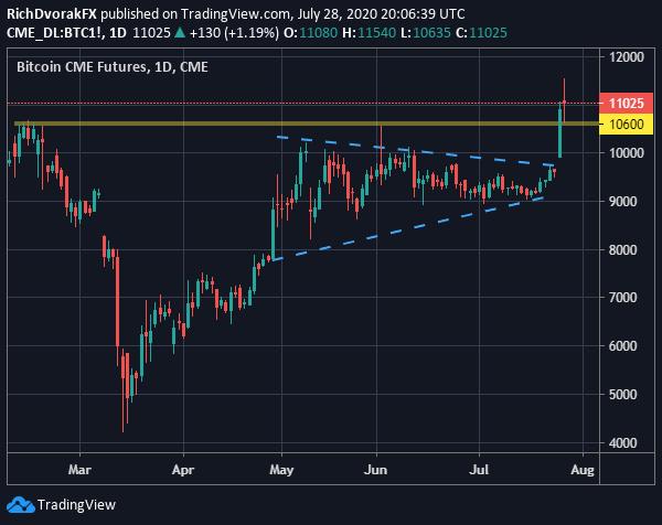 bitcoin-forecast-btc-price