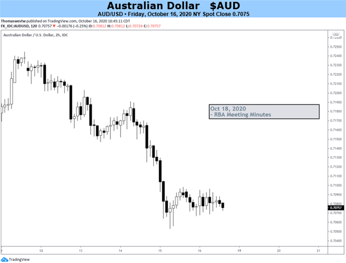 Australian-Dollar-Eyes