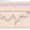 Bitcoin, BTCUSD, XBTUSD, cryptocurrency, stimulus, dollar