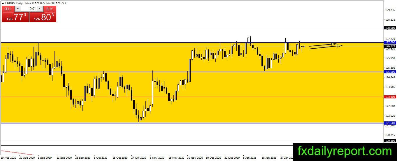 Forex Trading Online | FX Markets | Currencies, Spot Metals & Futures | blogger.com