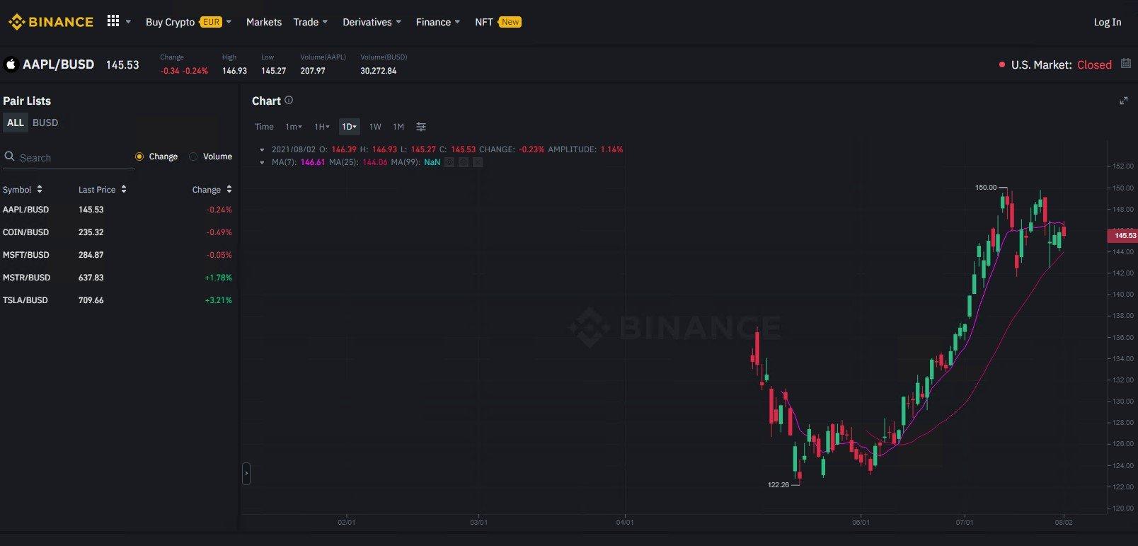 AAPL Stock tokens trading on binance